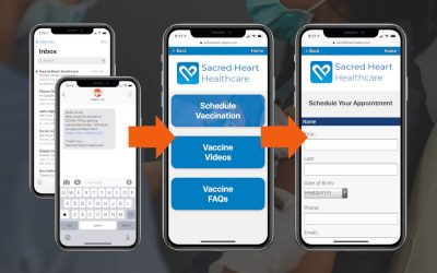 Zappix Launches COVID-19 Vaccination Scheduling & Education Solution